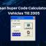 Nissan super code software